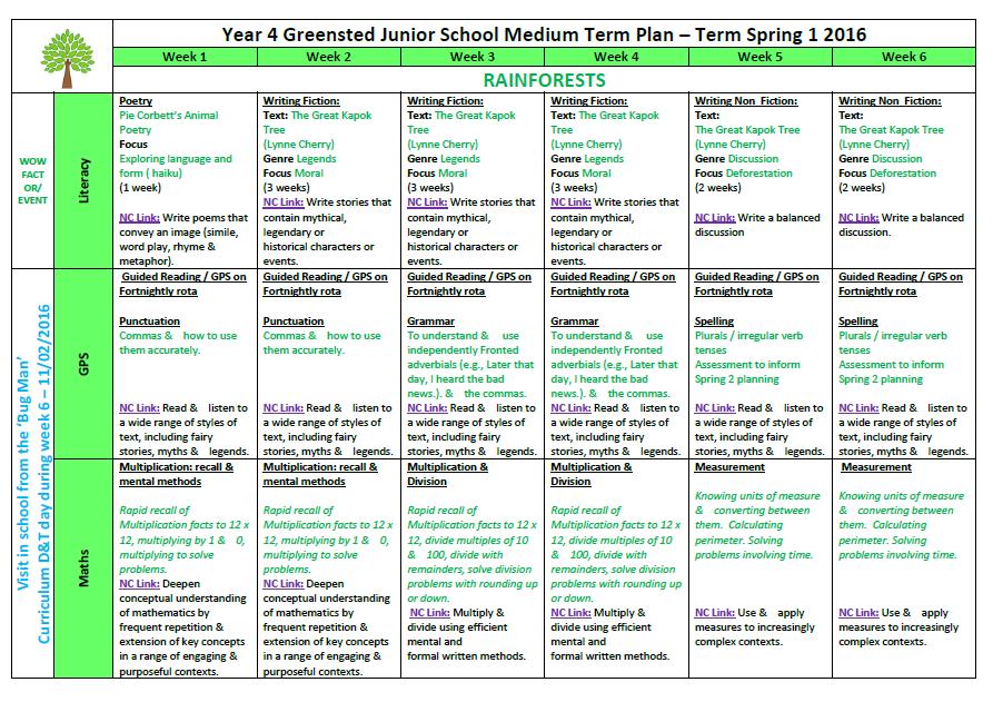 nice school term planner template photos resume ideas With medium term plan template
