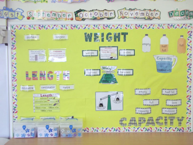 Classroom Ideas For Nqt ~ Display in the primary classroom practice