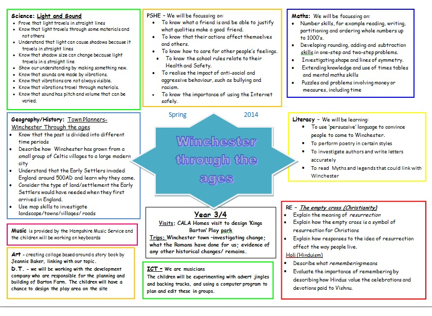 Planning for a new term in your Primary school - Primary